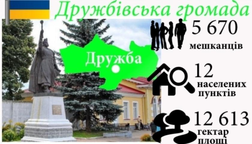 Обласна рада має затвердити громаду з центром в м. Дружба