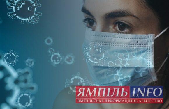 В Ямполі на COVID-19 хворіє 17 людей